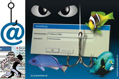phishing1 Spoof   Phishing